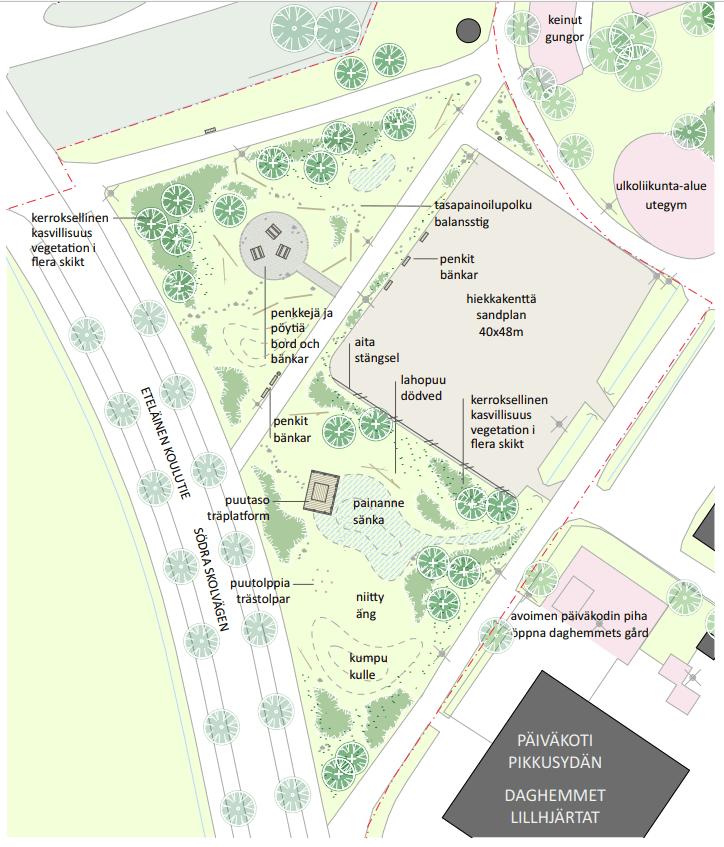 Nikkilän keskuspuiston Monimuotoisuus-nimisen osan kartan havainnekuva. Kuvassa oleviin puistoratkaisuihin tulee vielä pieniä muutoksia.